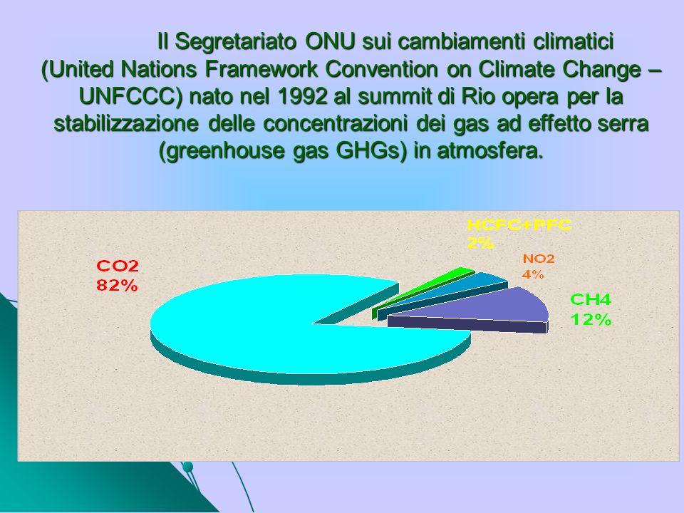 Il Segretariato ONU sui cambiamenti climatici