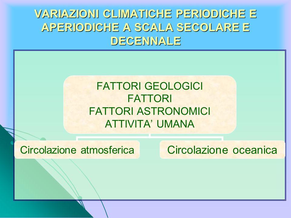 VARIAZIONI CLIMATICHE PERIODICHE E APERIODICHE A SCALA SECOLARE E DECENNALE