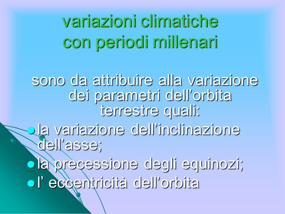 variazioni climatiche con periodi millenari