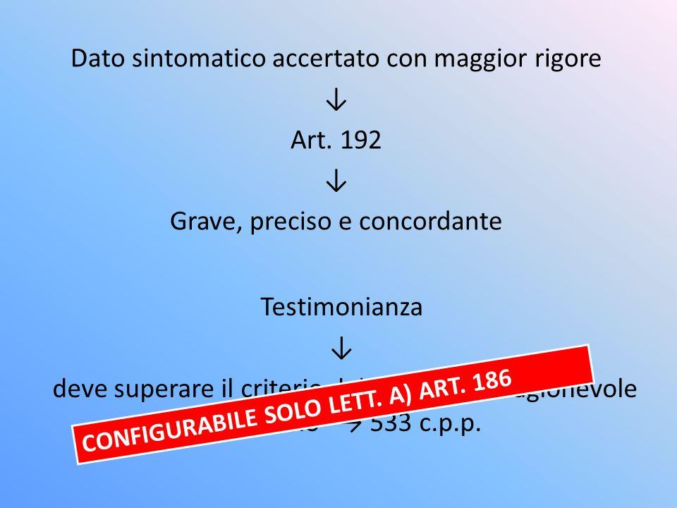 Dato sintomatico accertato con maggior rigore ↓ Art. 192