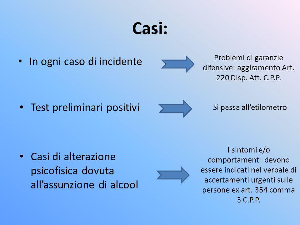 Casi: In ogni caso di incidente Test preliminari positivi