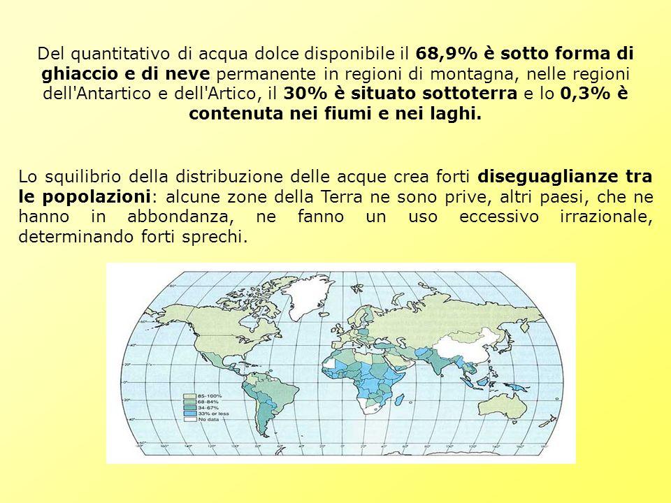 Del quantitativo di acqua dolce disponibile il 68,9% è sotto forma di ghiaccio e di neve permanente in regioni di montagna, nelle regioni dell Antartico e dell Artico, il 30% è situato sottoterra e lo 0,3% è contenuta nei fiumi e nei laghi.