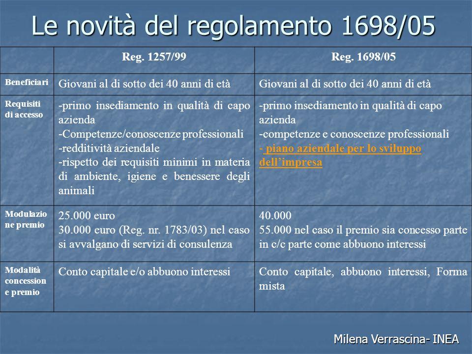Le novità del regolamento 1698/05