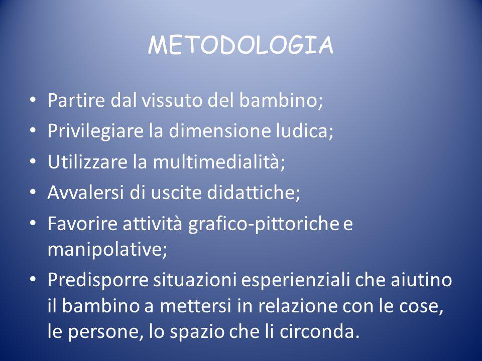 METODOLOGIA Partire dal vissuto del bambino;