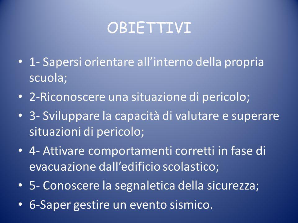 OBIETTIVI 1- Sapersi orientare all'interno della propria scuola;