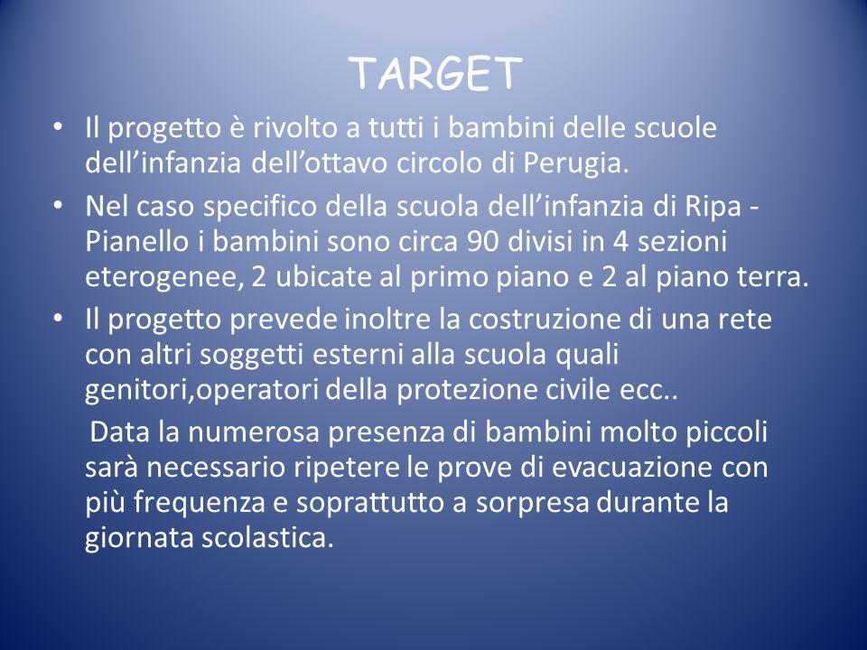 TARGET Il progetto è rivolto a tutti i bambini delle scuole dell'infanzia dell'ottavo circolo di Perugia.