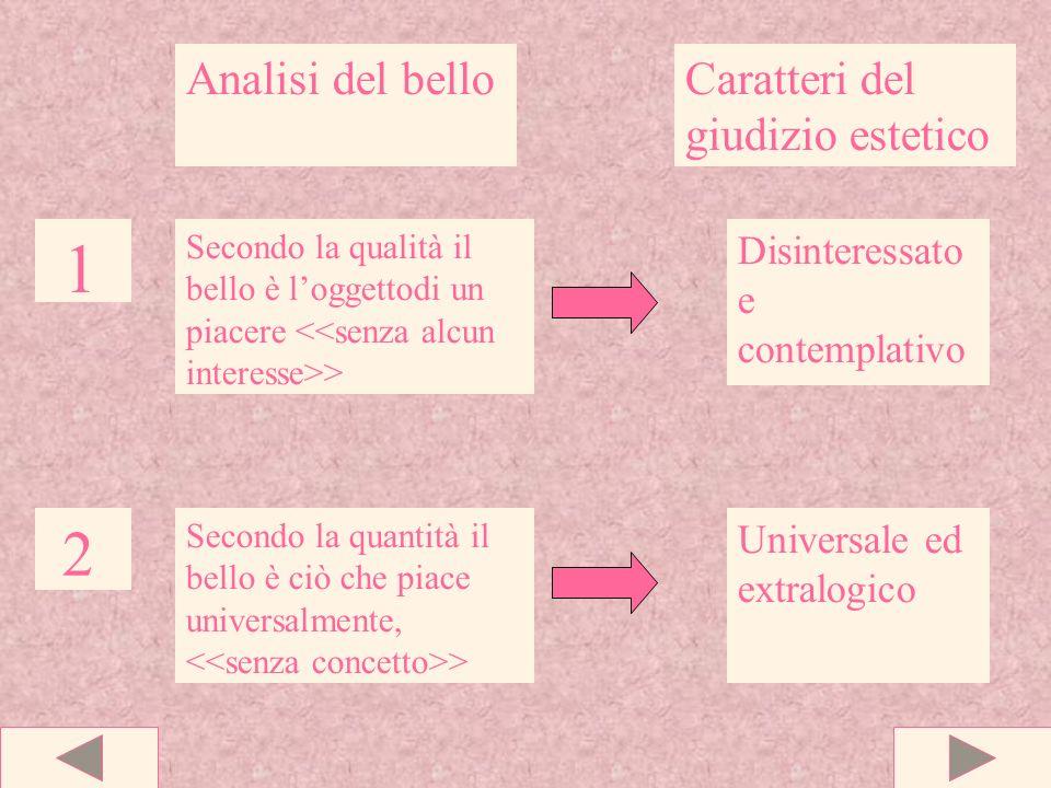 1 2 Analisi del bello Caratteri del giudizio estetico
