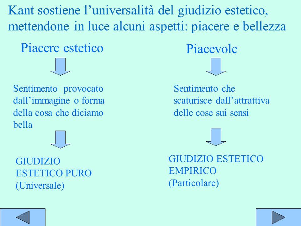 Kant sostiene l'universalità del giudizio estetico, mettendone in luce alcuni aspetti: piacere e bellezza