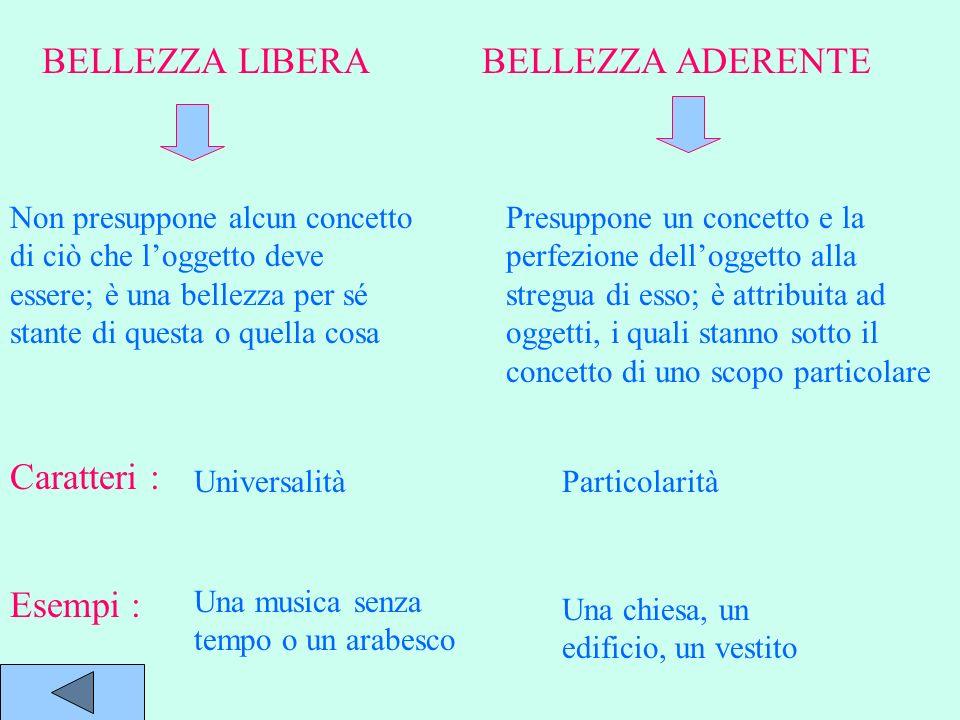 BELLEZZA LIBERA BELLEZZA ADERENTE Caratteri : Esempi :