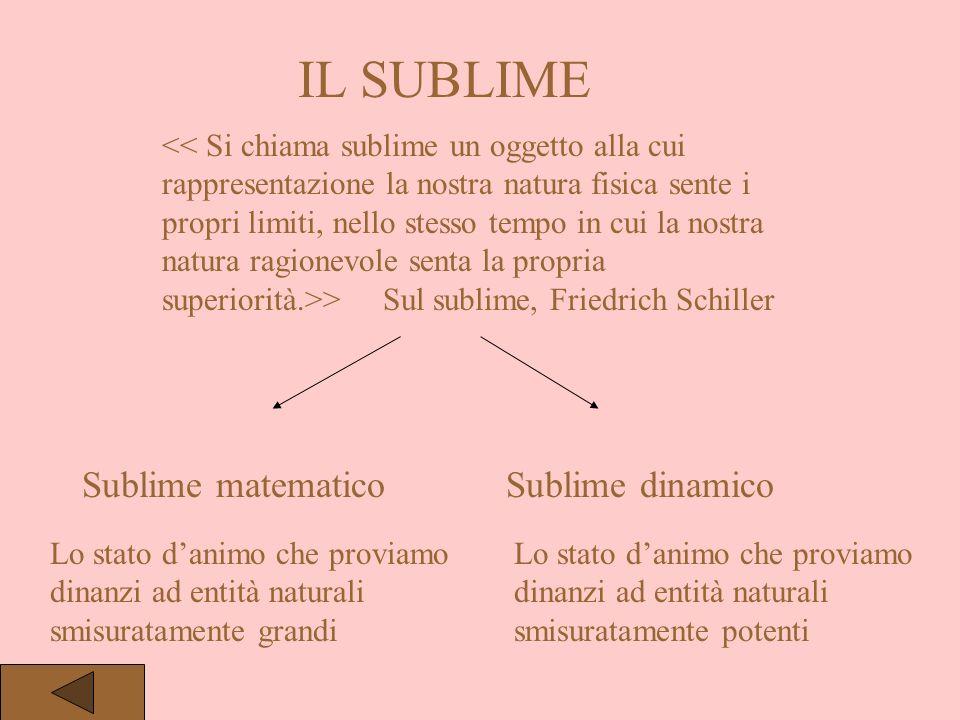 IL SUBLIME Sublime matematico Sublime dinamico
