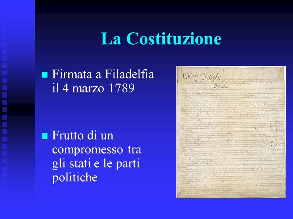 La Costituzione Firmata a Filadelfia il 4 marzo 1789