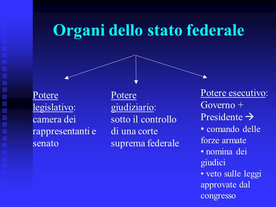 Organi dello stato federale