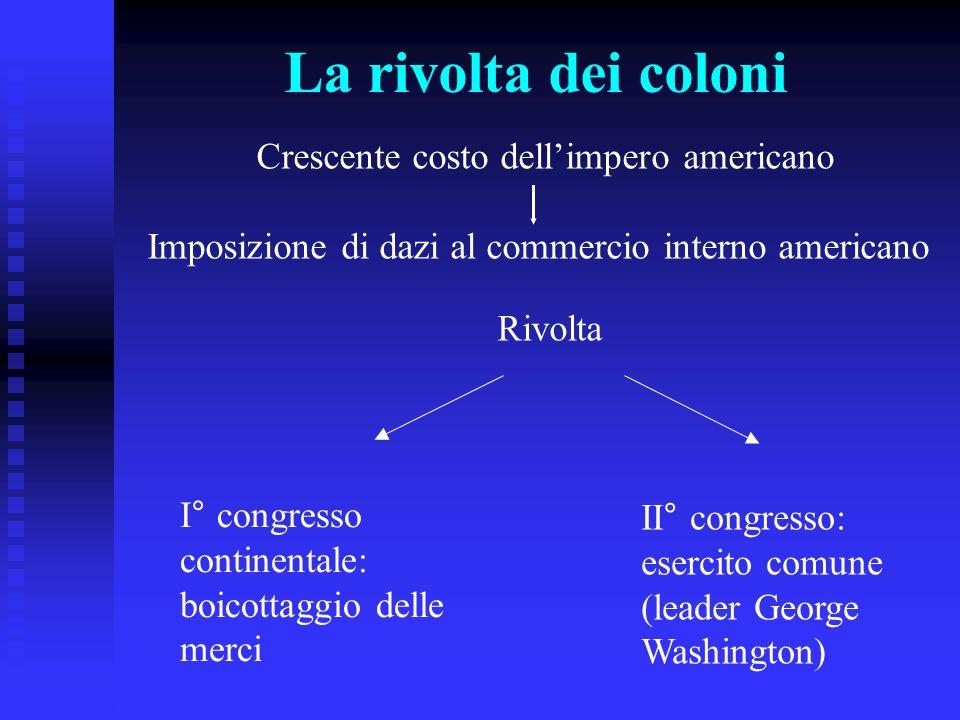 La rivolta dei coloni Crescente costo dell'impero americano