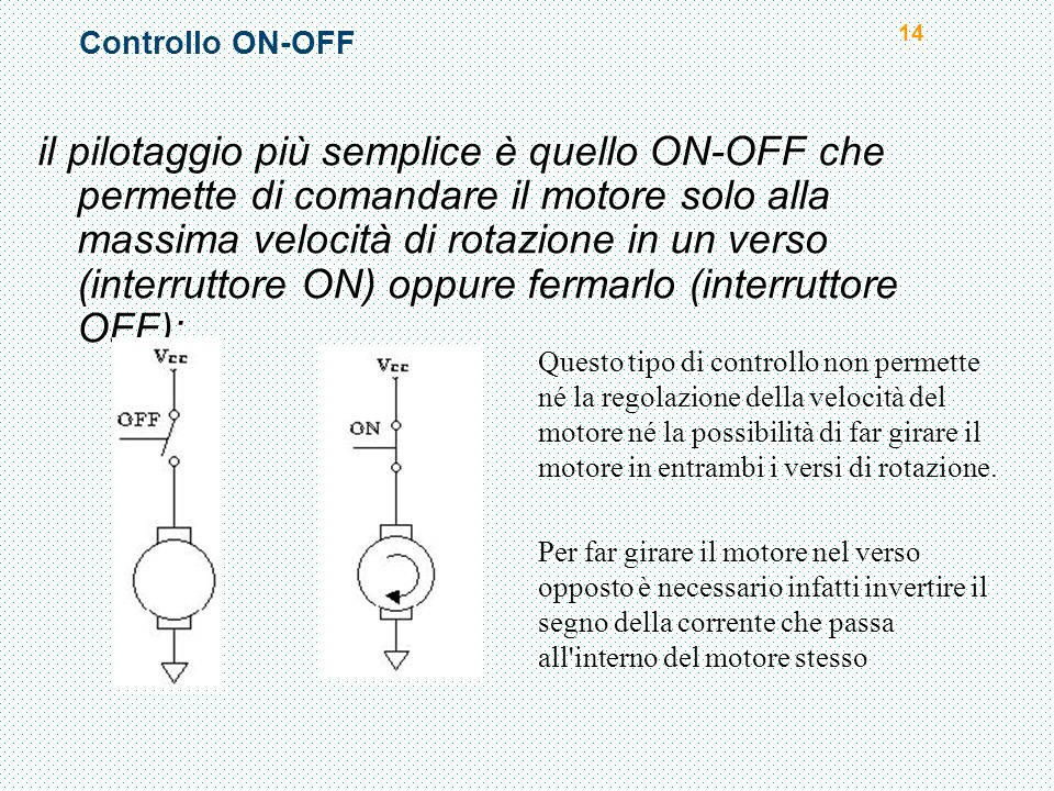 Controllo ON-OFF