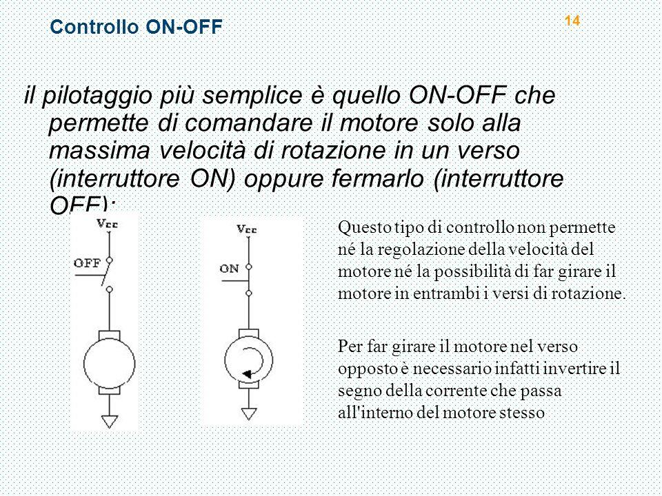 Controllo ON-OFF