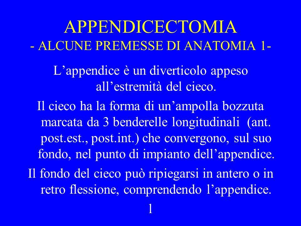 APPENDICECTOMIA - ALCUNE PREMESSE DI ANATOMIA 1-