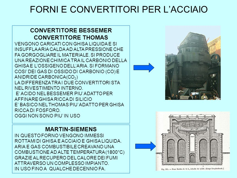 FORNI E CONVERTITORI PER L'ACCIAIO
