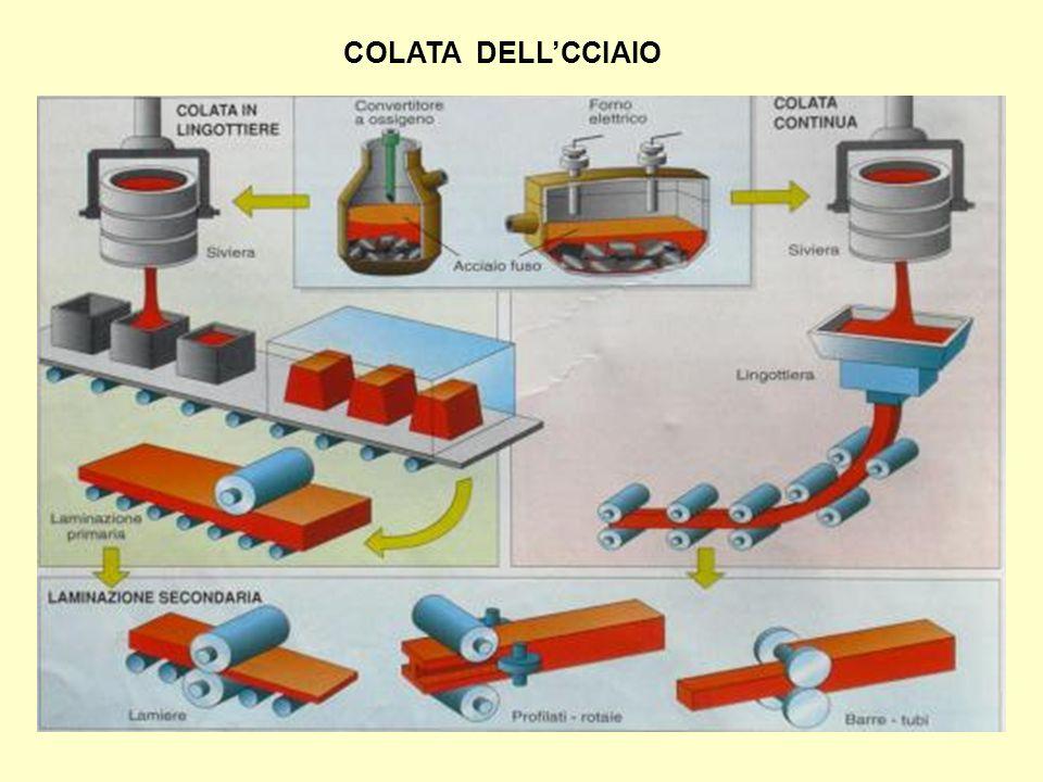 COLATA DELL'CCIAIO