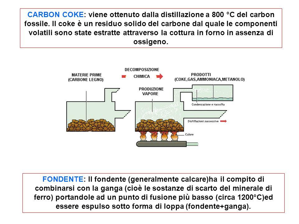 CARBON COKE: viene ottenuto dalla distillazione a 800 °C del carbon fossile. Il coke è un residuo solido del carbone dal quale le componenti volatili sono state estratte attraverso la cottura in forno in assenza di ossigeno.