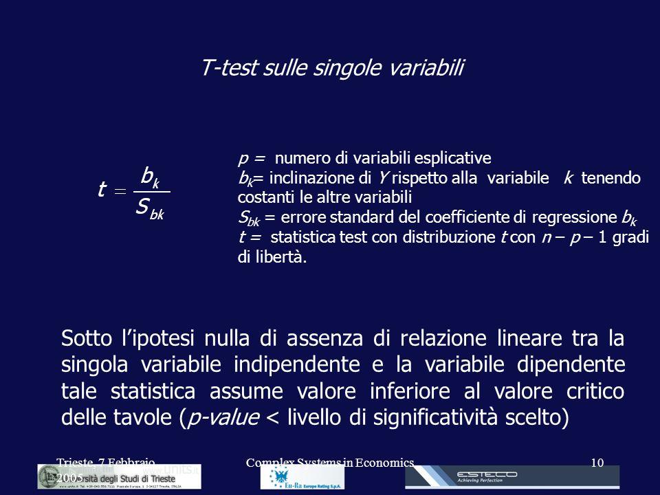 T-test sulle singole variabili