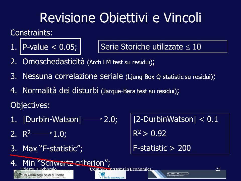 Revisione Obiettivi e Vincoli
