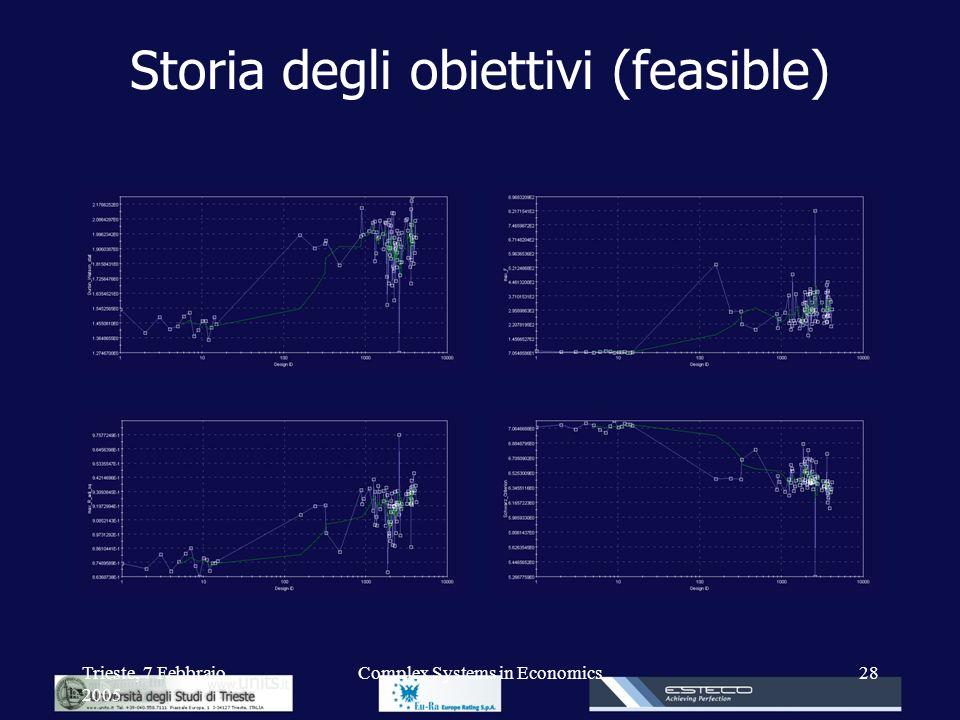 Storia degli obiettivi (feasible)