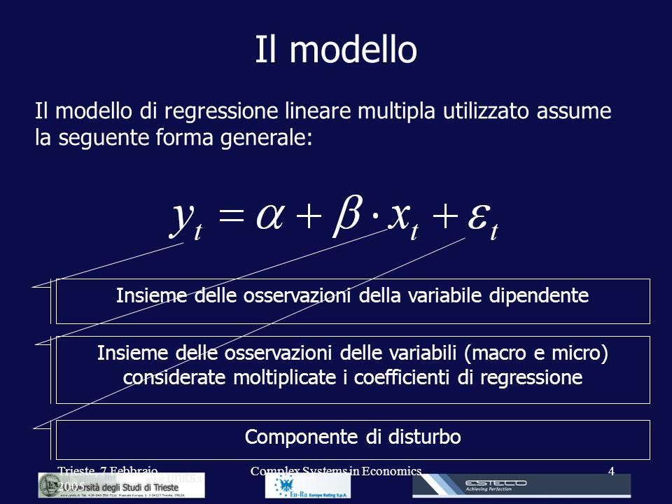 Il modello Il modello di regressione lineare multipla utilizzato assume la seguente forma generale: