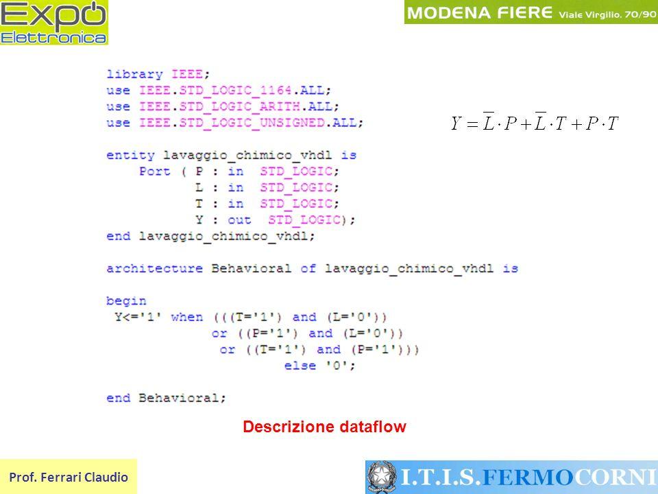 Descrizione dataflow Prof. Ferrari Claudio