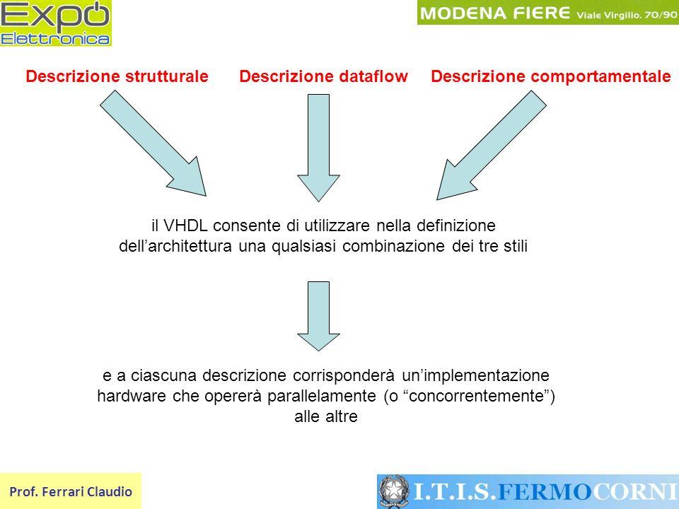 Descrizione strutturale Descrizione dataflow