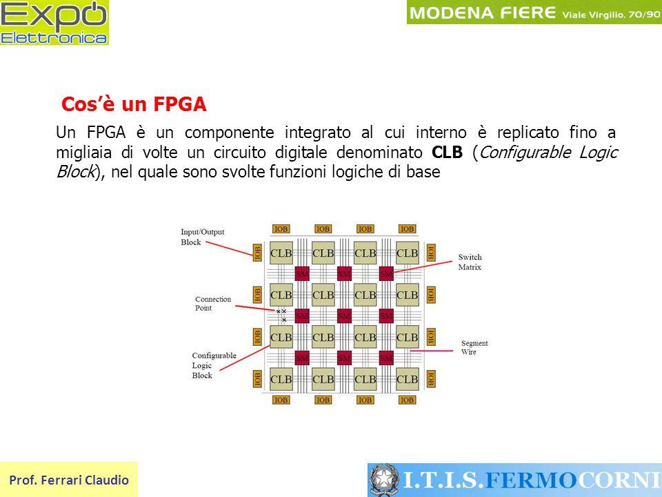 Cos'è un FPGA
