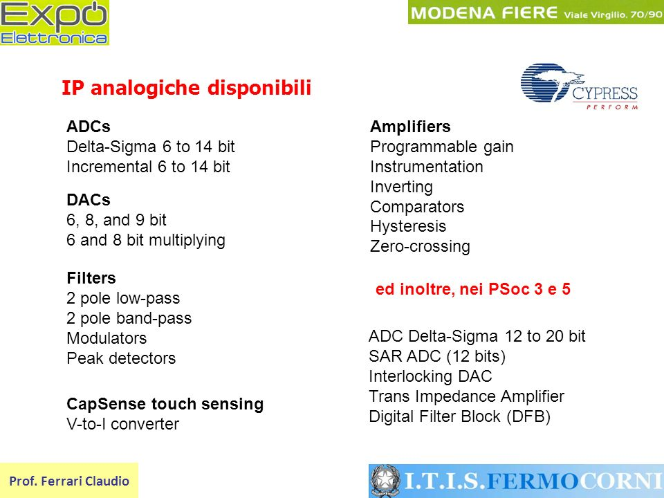 IP analogiche disponibili