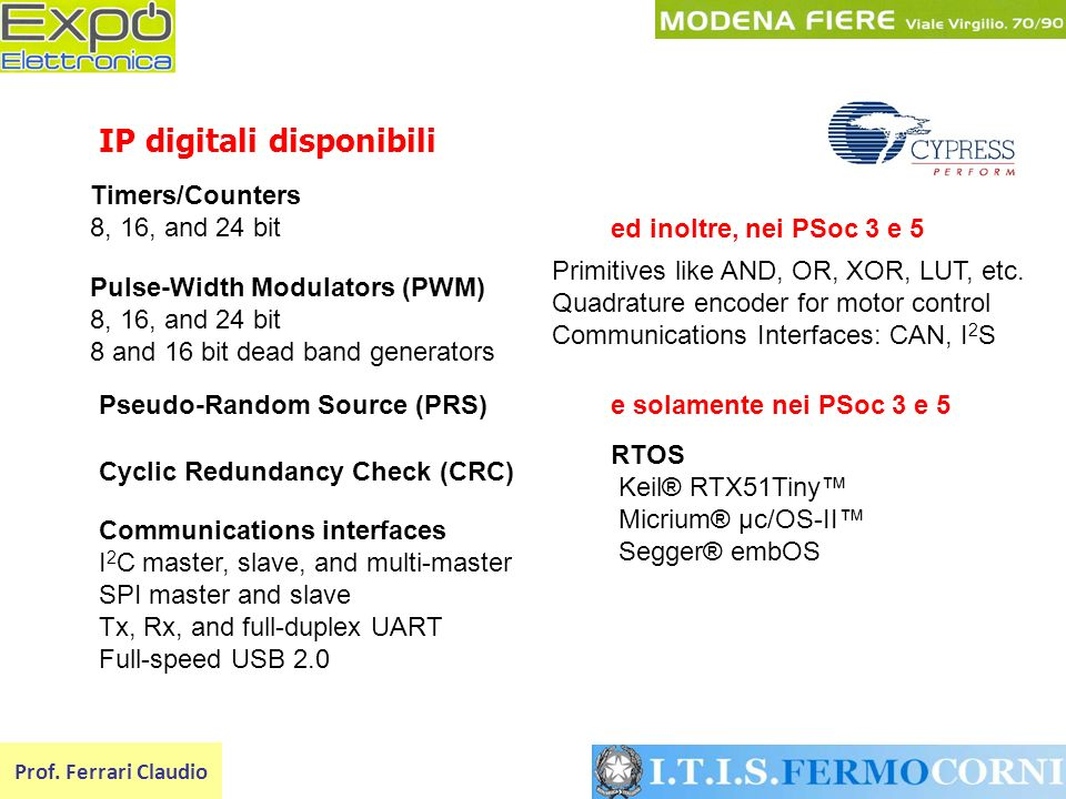 IP digitali disponibili