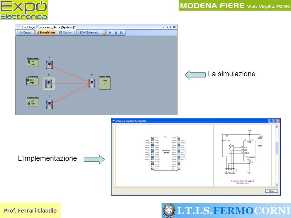 La simulazione L'implementazione Prof. Ferrari Claudio