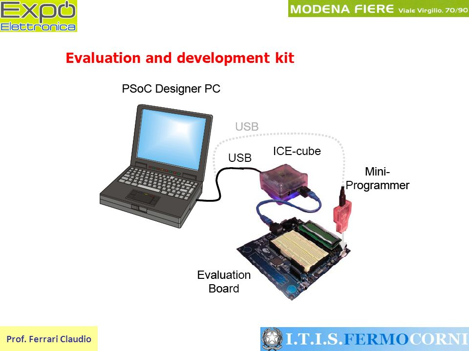 Evaluation and development kit