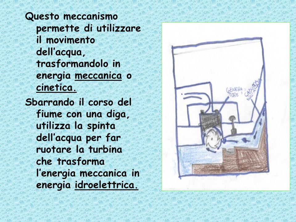 Questo meccanismo permette di utilizzare il movimento dell'acqua, trasformandolo in energia meccanica o cinetica.