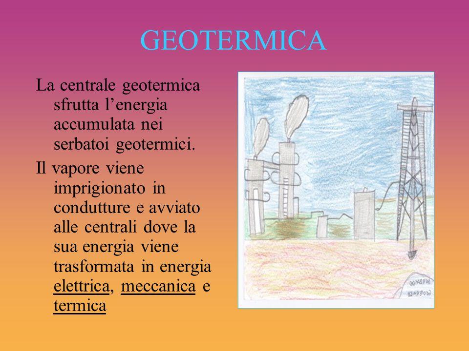 GEOTERMICA La centrale geotermica sfrutta l'energia accumulata nei serbatoi geotermici.
