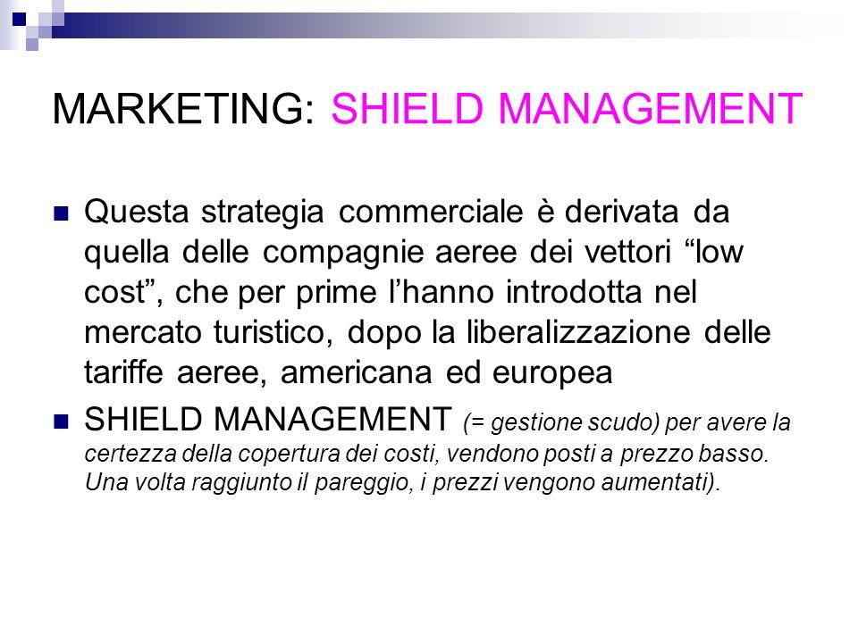 MARKETING: SHIELD MANAGEMENT