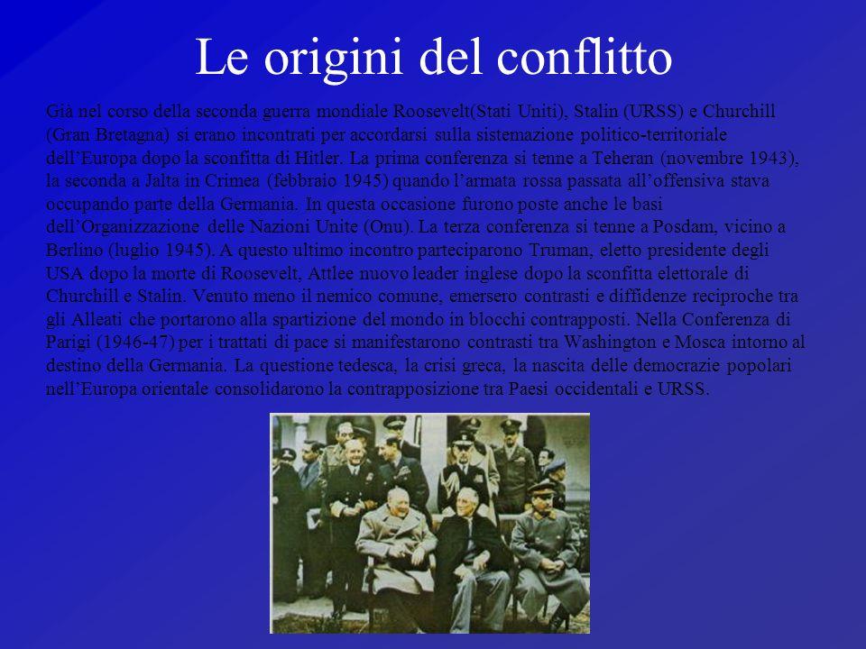 Le origini del conflitto