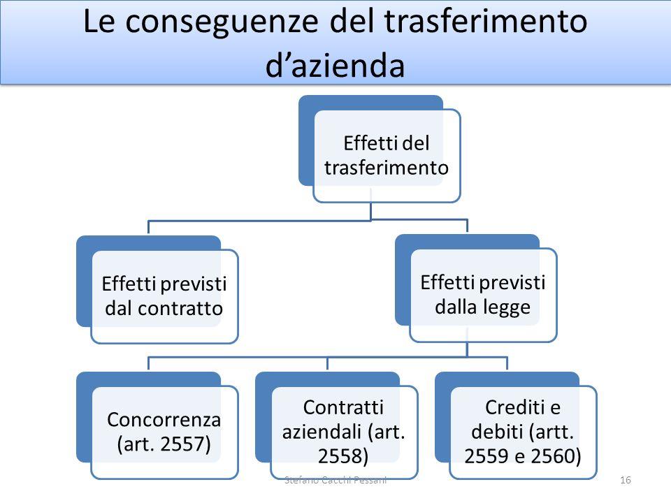 Le conseguenze del trasferimento d'azienda