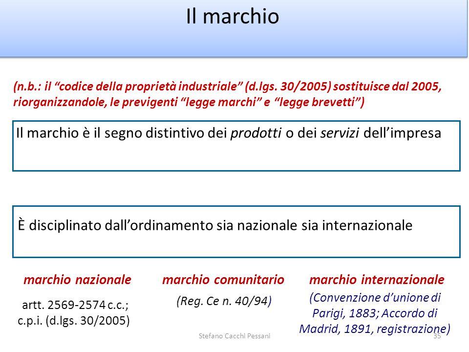 marchio internazionale