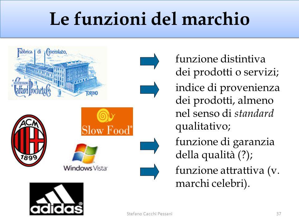 Le funzioni del marchio
