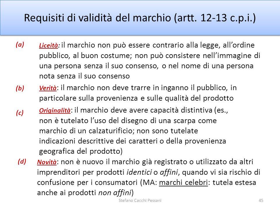 Requisiti di validità del marchio (artt. 12-13 c.p.i.)