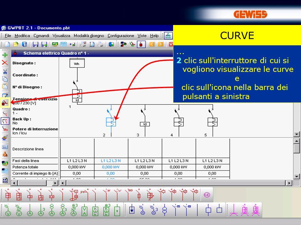 CURVE ... 2 clic sull interruttore di cui si vogliono visualizzare le curve.
