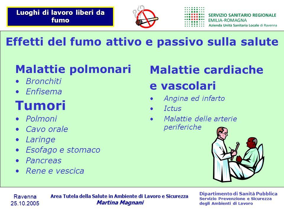 Effetti del fumo attivo e passivo sulla salute