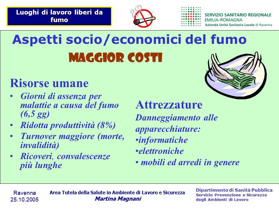 Aspetti socio/economici del fumo
