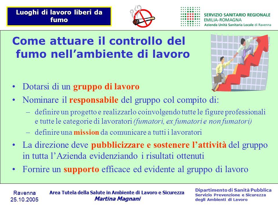 Come attuare il controllo del fumo nell'ambiente di lavoro