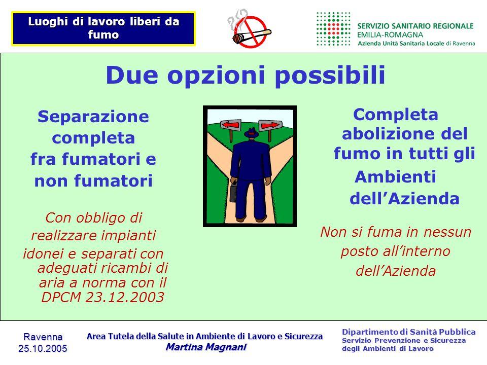 Due opzioni possibili Completa abolizione del fumo in tutti gli