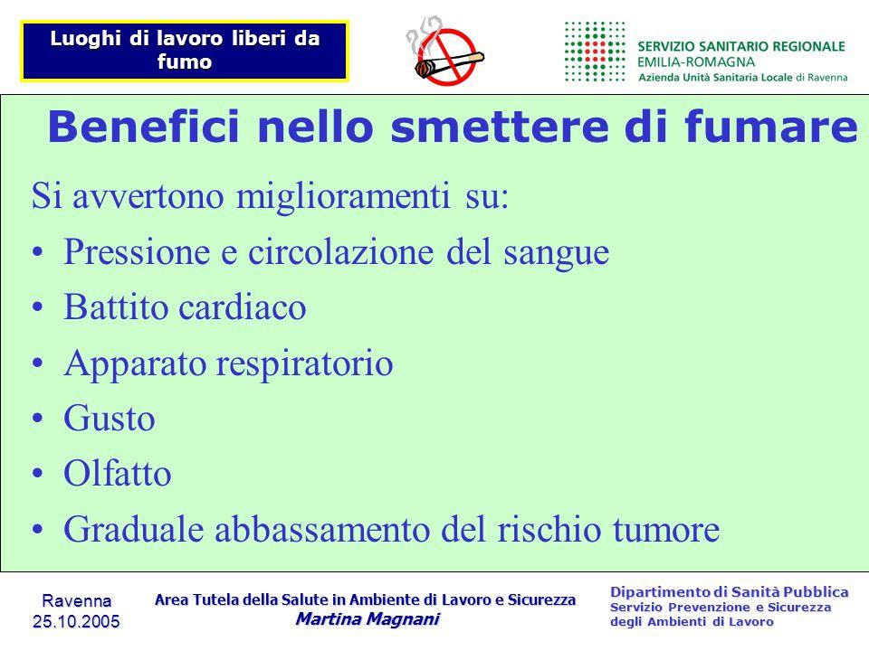 Benefici nello smettere di fumare