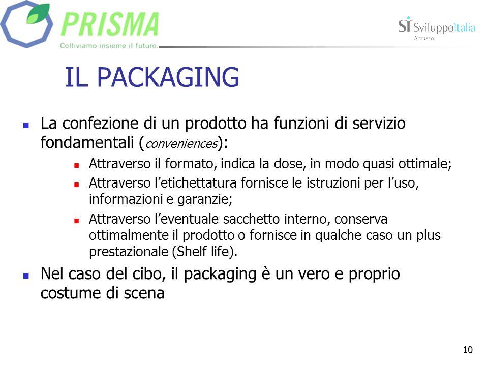 IL PACKAGING La confezione di un prodotto ha funzioni di servizio fondamentali (conveniences):
