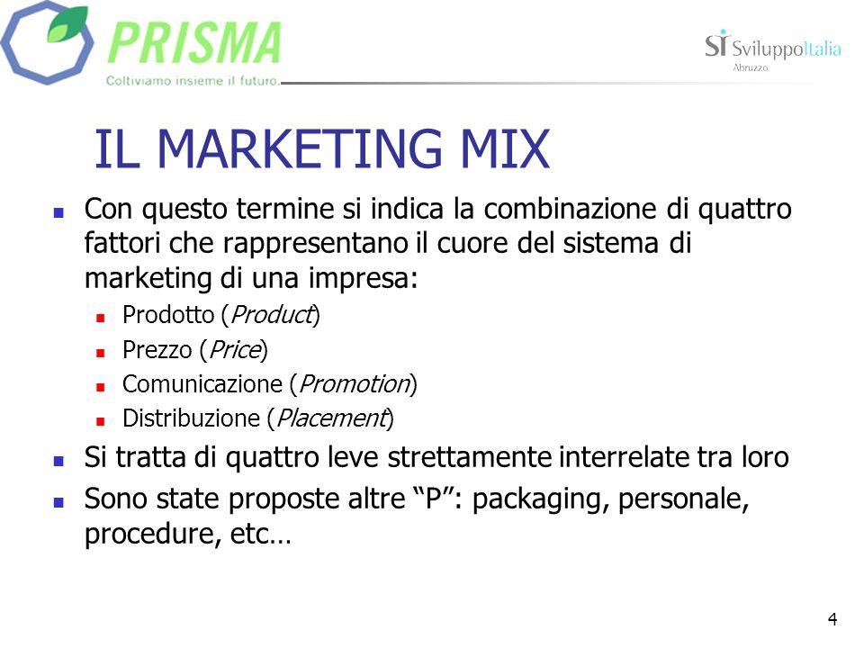 IL MARKETING MIX Con questo termine si indica la combinazione di quattro fattori che rappresentano il cuore del sistema di marketing di una impresa: